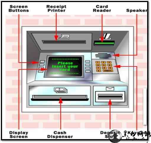 ATM机渗透测试的攻防实践