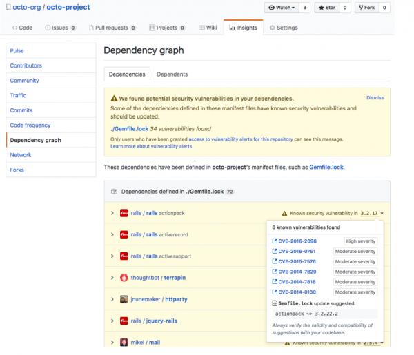GitHub 推出 Python 安全警告,识别依赖包的安全漏洞