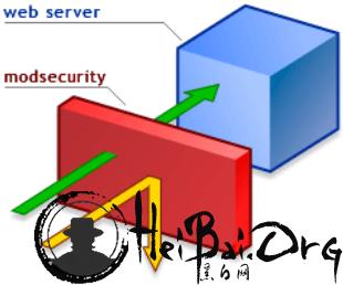 ModSecurity 开源WAF简介