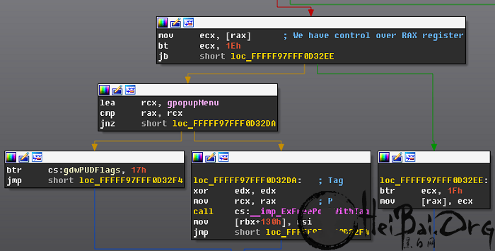 卡巴斯基实验室:win32k.sys 又曝出了新的零日漏洞