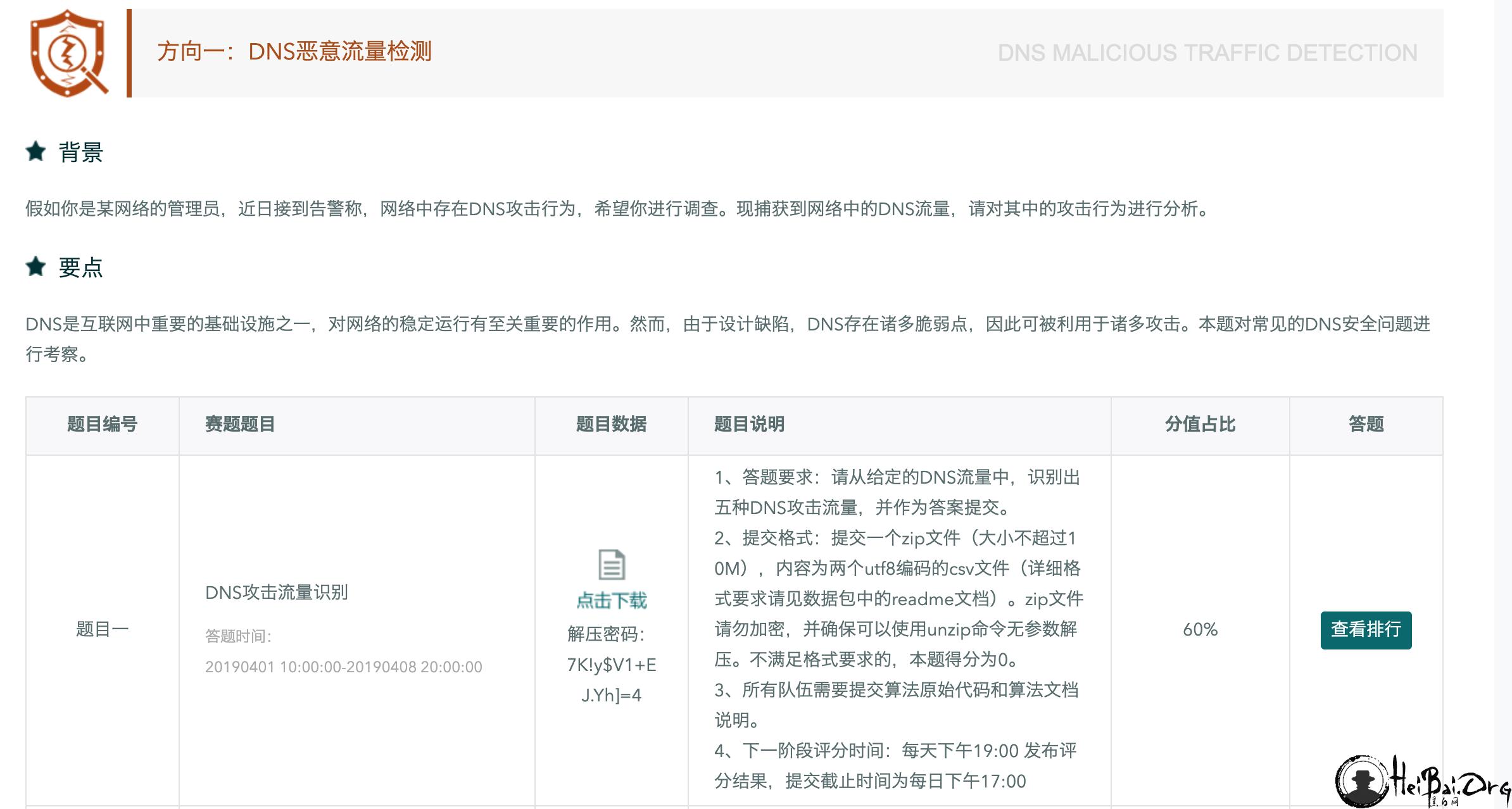 Datacon DNS攻击流量识别 内测笔记