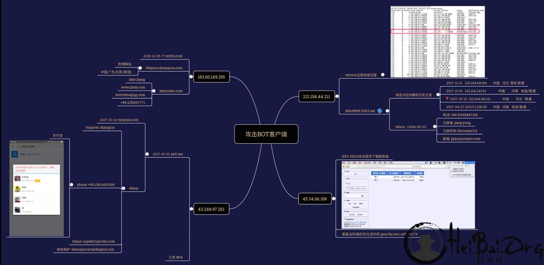 如何构建公有云DDoS溯源系统
