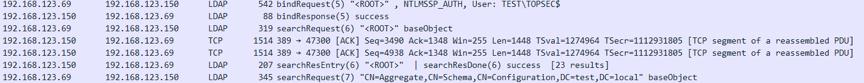 Attacker向 DC中继Session Setup Request 流量