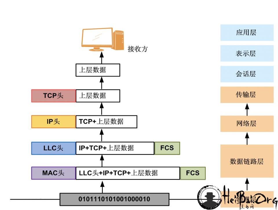 流量劫持技术分析-图4.jpg.png