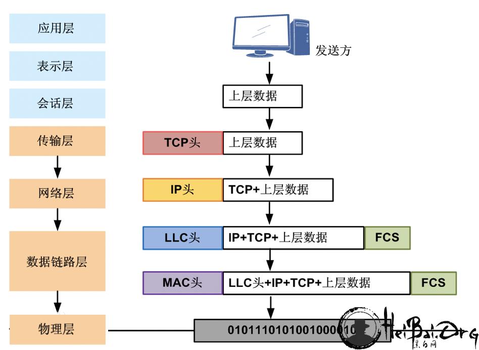流量劫持技术分析-图3.jpg.png